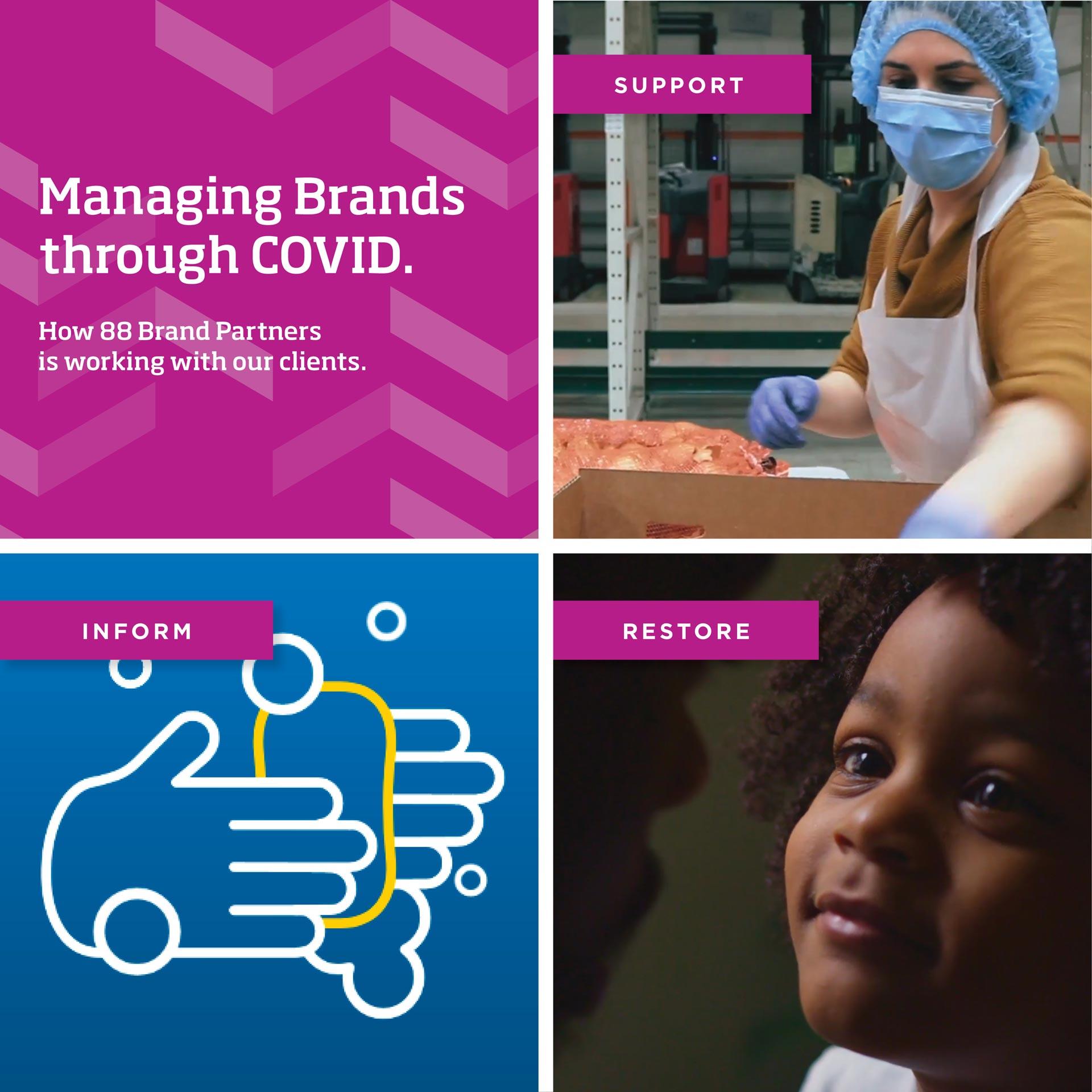 Managing Brands through COVID